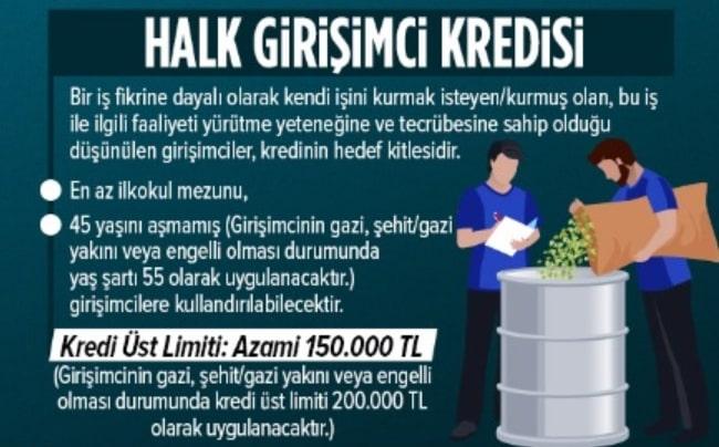 Halkbank yeni iş kurma desteği ile 150 bin TL Kredi veriliyor İnfografik.