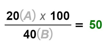 A sayısı B sayısının yüzde kaç olduğunu hesaplama